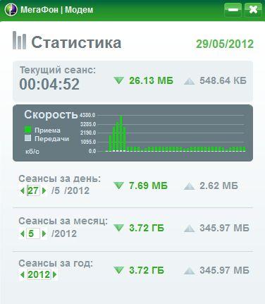 Статистика модема Мегафон 3G