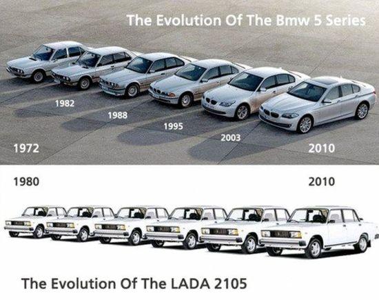 Эволюция на примере BMW и ВАЗа