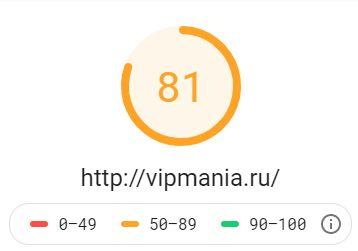 Тест скорости моего блога с бесплатной темой Iconic One (для мобильных устройств).